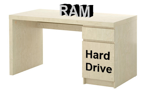 ramhdd_desk